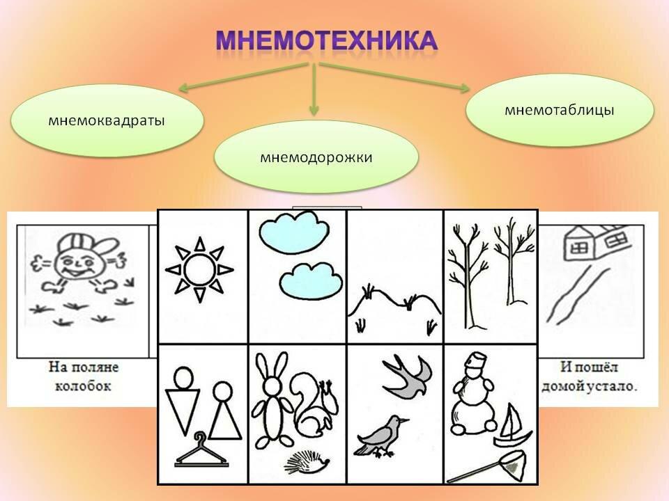 Модели развития в картинках