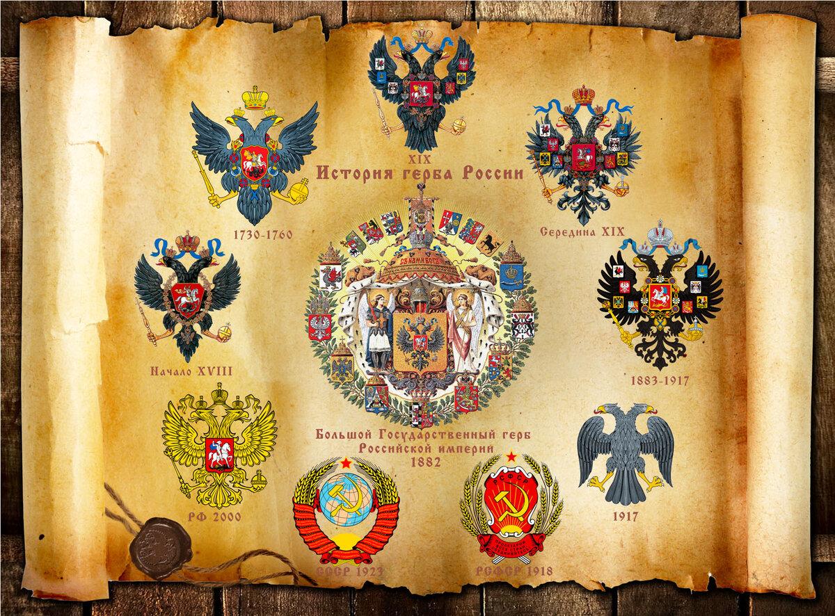 Геральдика россии история
