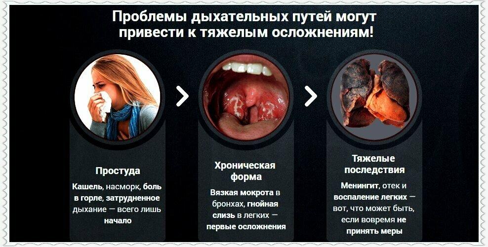 Pulmofix от заболеваний дыхательных путей в Новомосковске