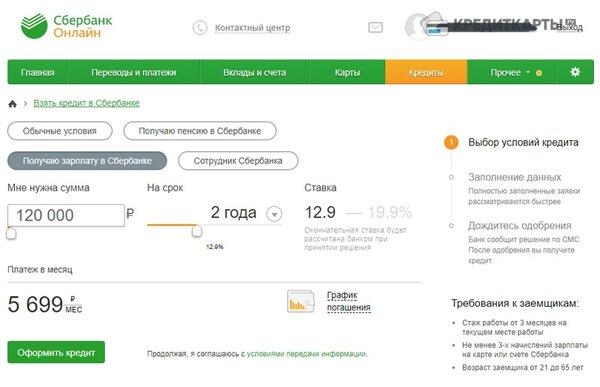 банки онлайн киров ооо русский заем