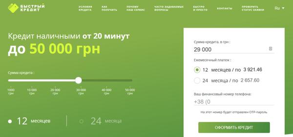райффайзенбанк банк онлайн заявка на кредит