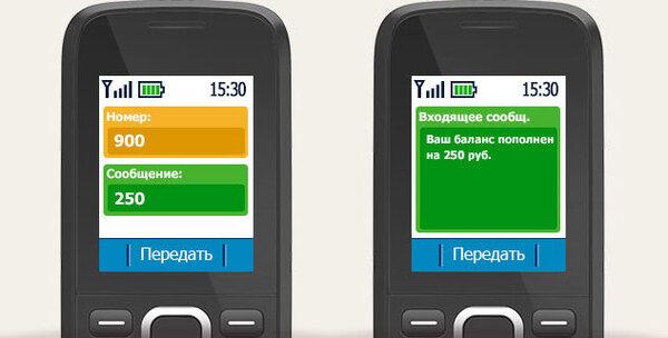 Кредиты онлайн на карту с 18 лет украина