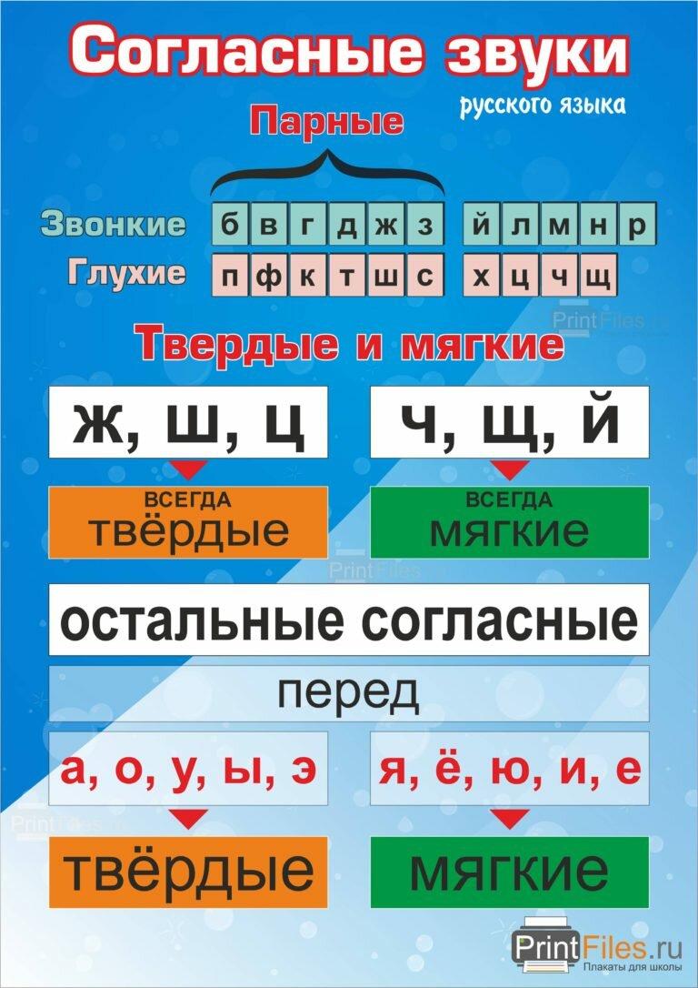 схема картинки звуки твердые и мягкие таблица данный