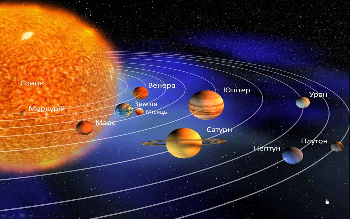 Картинка солнечной системы для детей