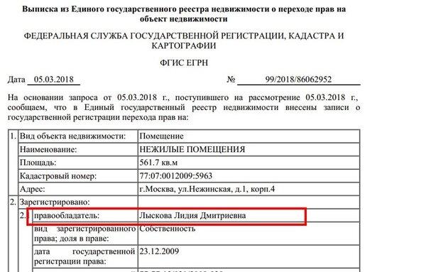 Кредитный калькулятор восточный экспресс банк рассчитать кредит иркутск