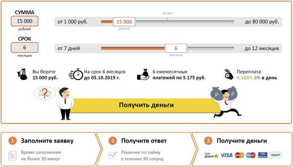 Кредит наличными онлайн краснодар