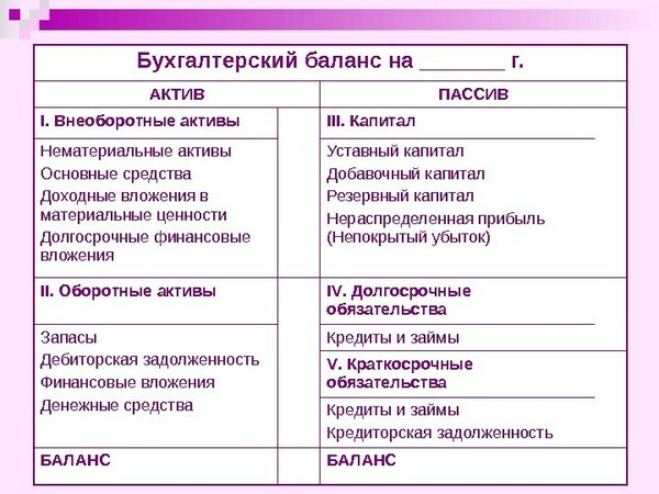 государственный кредит россии 2020
