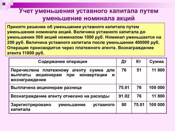 учет кредитов проводки спортмастер балаково оранж каталог товаров и наличие