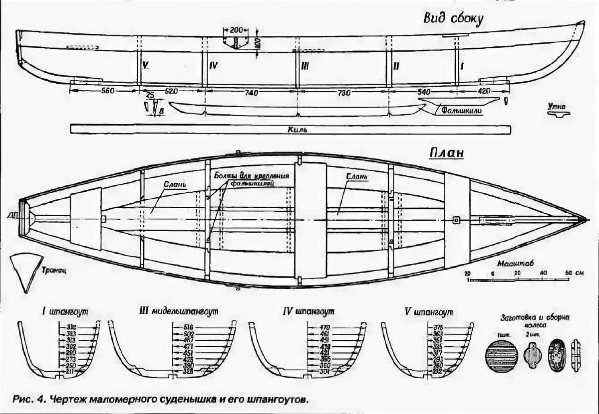 Лодка своими руками из фанеры сшей и склей