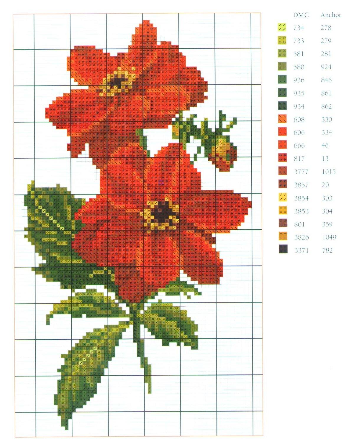 Схемы вышивки цветы картинки