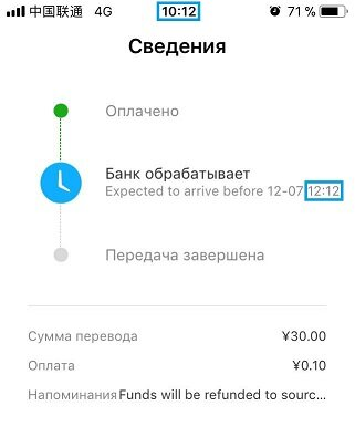 срочное фото на карте москвы взять в кредит телевизор через интернет