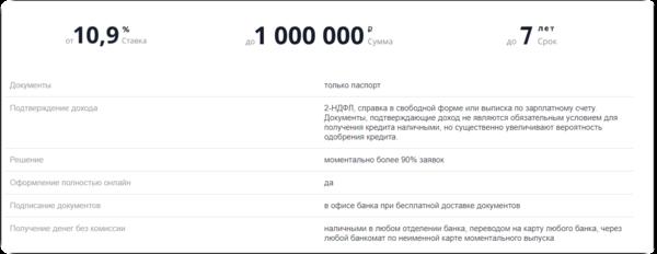 Кредит ульяновск онлайн заявка кто может получить ипотеку 12 годовых