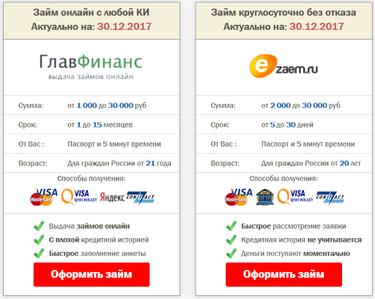 Банки в черкесске дающие кредит