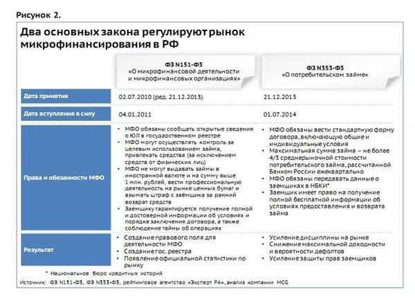 Пароль для почта банка онлайн