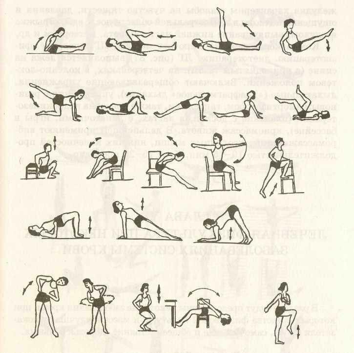 опубликовала комплекс упражнений в картинках для лфк откуда такая