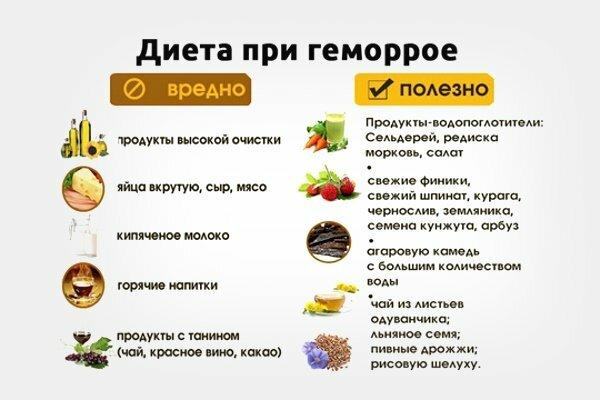 Геморрои какую диету надо соблюдать