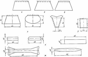 7d26a98b6421 Работа XI.2. Моделирование женских сумок с рамочным замком [1972 - -  Практикум по конструированию изделий из кожи]