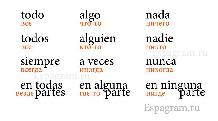 Испанские предлоги в картинках, неземная
