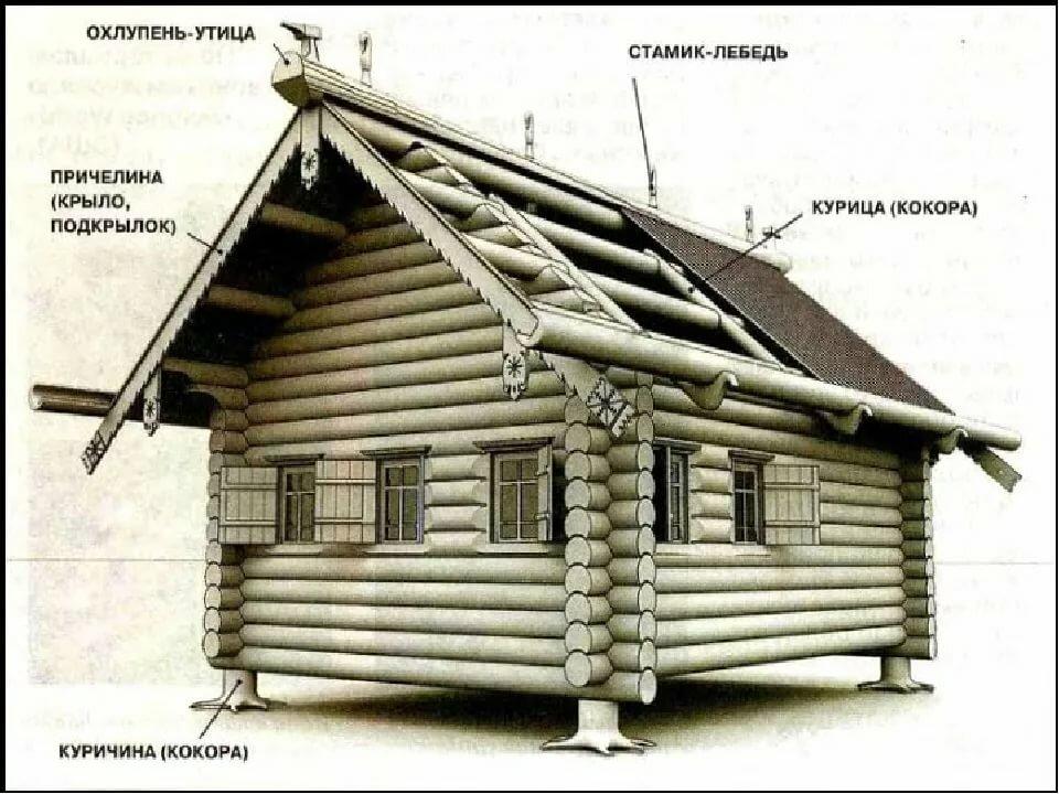Дом поморов