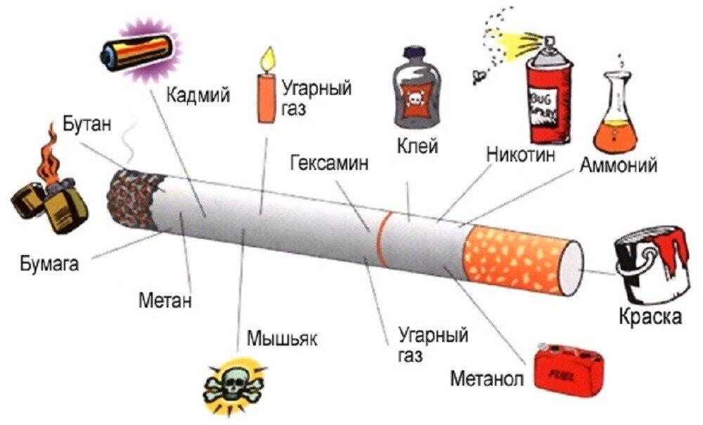 Картинки смешные, открытки о вреде курения