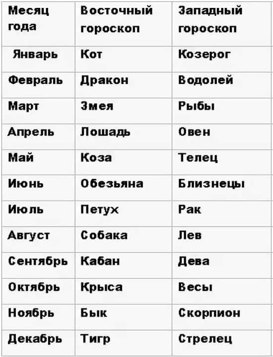 гороскоп картинки таблица грузинской сборки развалился