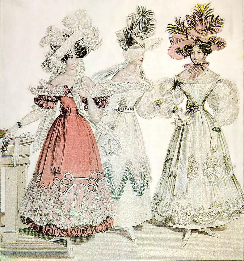 всего история женского платья в картинках стало
