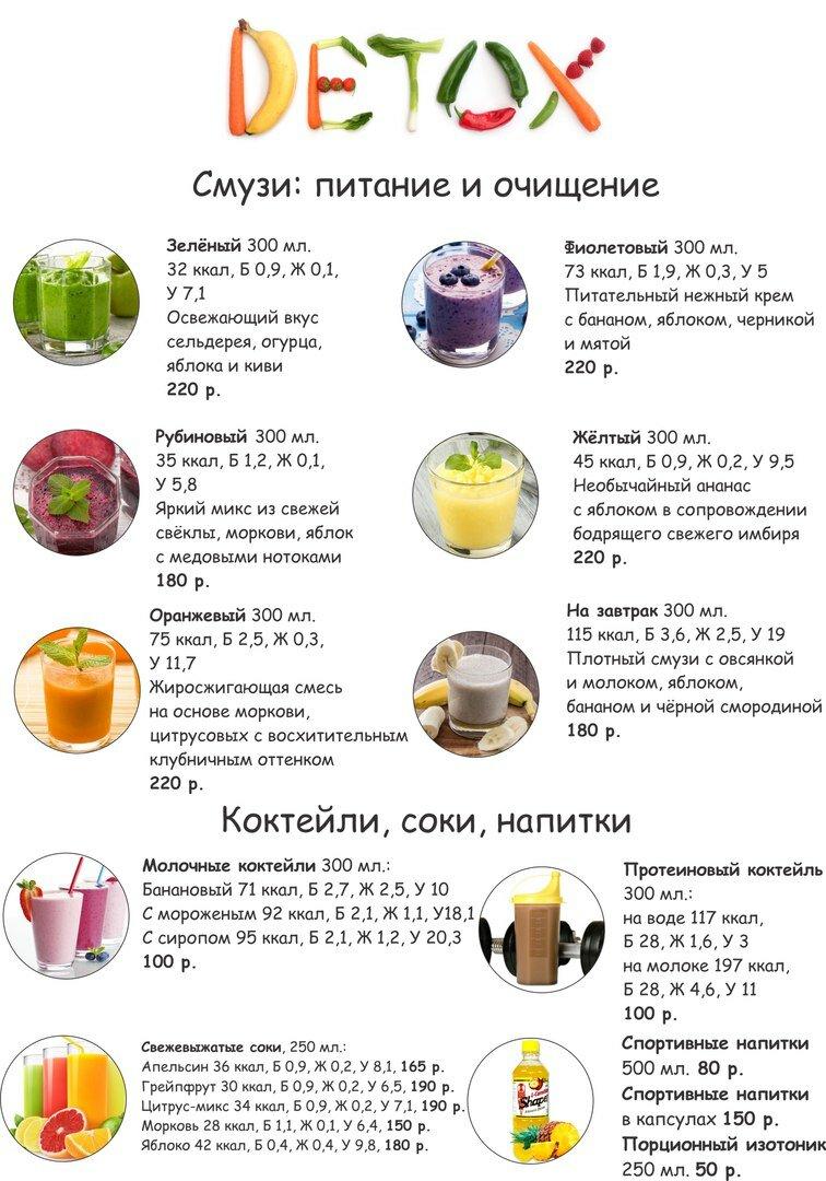 Рецепты Похудения В Домашних.