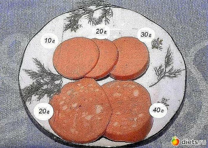 Вес продуктов по картинке