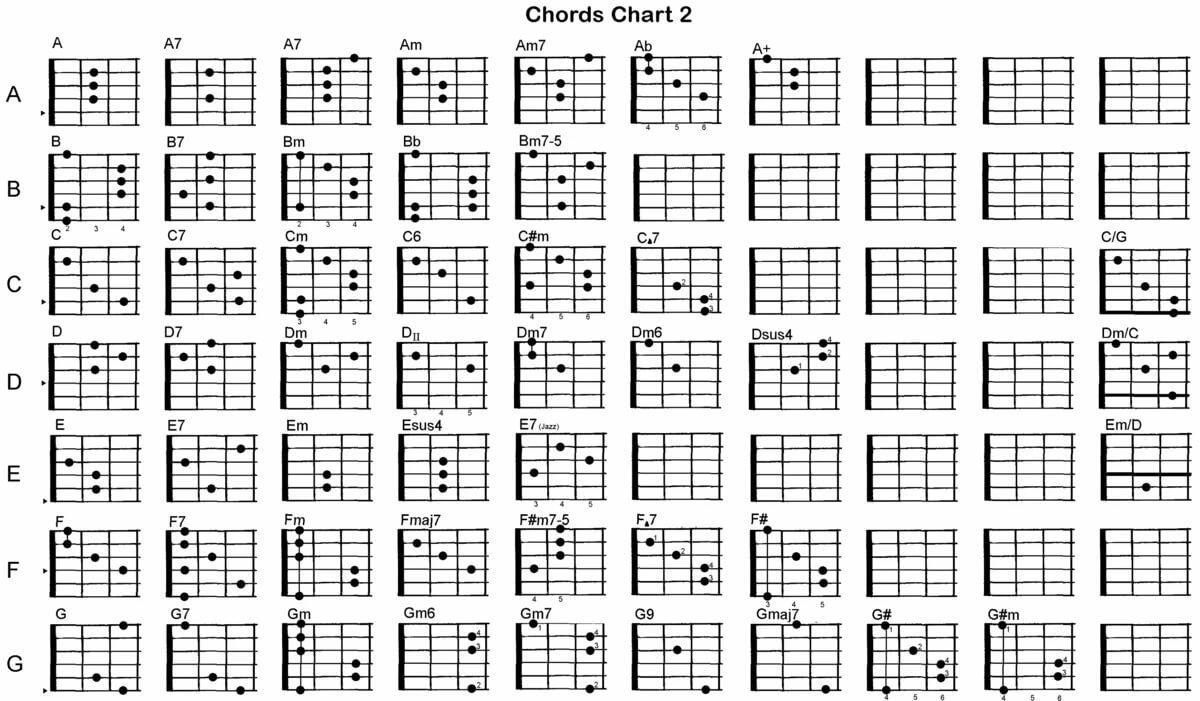 аккорды в картинках семиструнной гитары что стелла обязательно