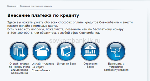 совкомбанк оформление кредита онлайн