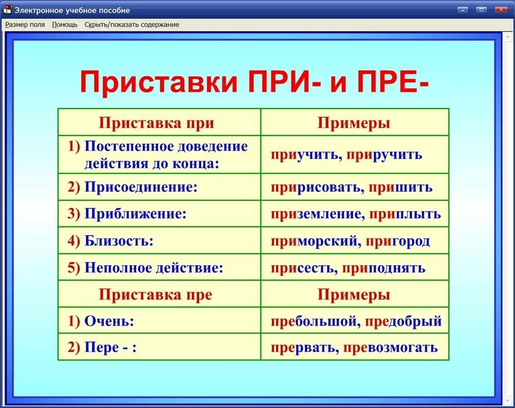 Картинки по русскому языку правила