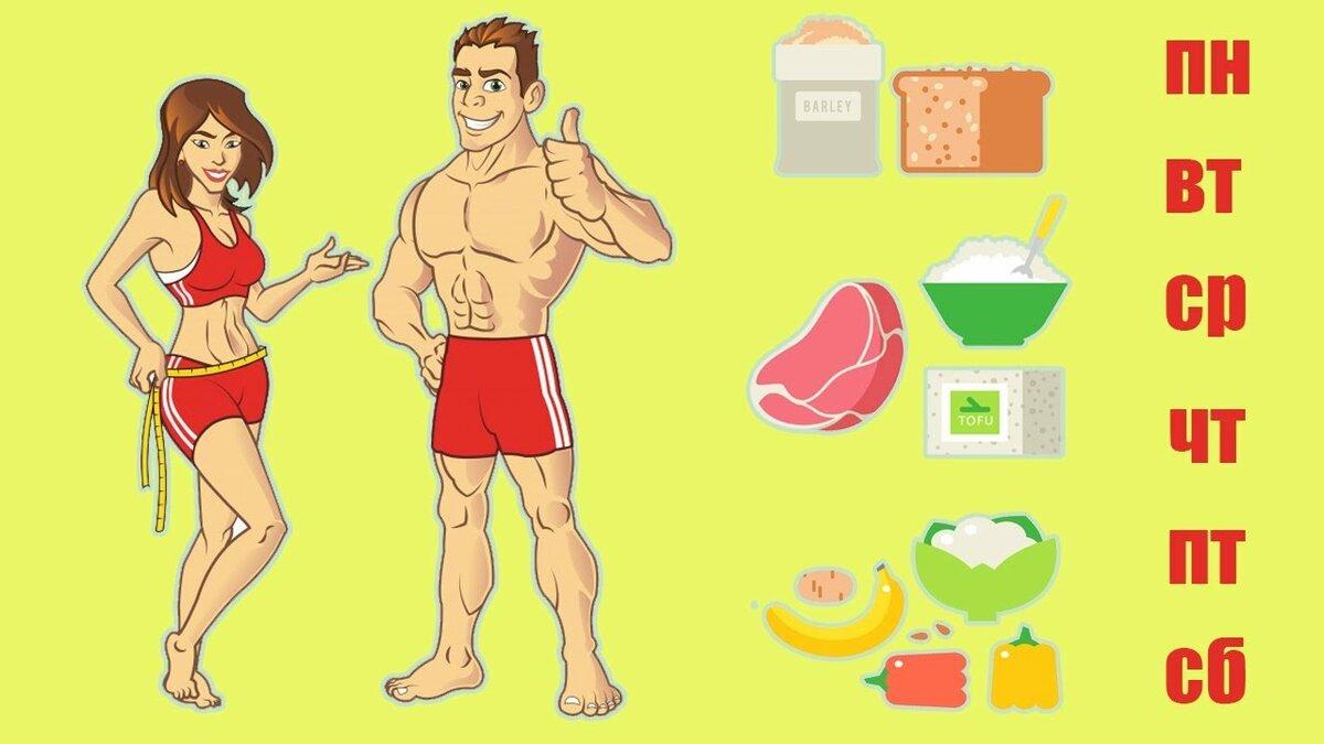 Самый легкий способ похудеть в домашних