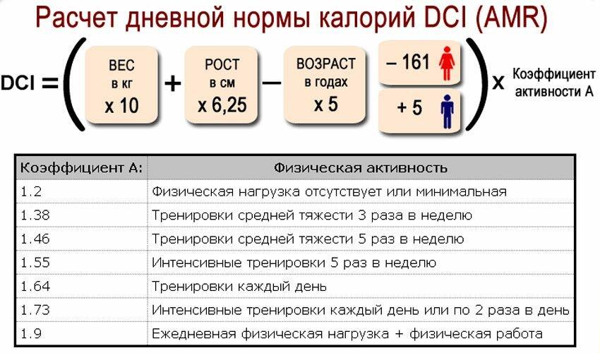 калории в день для мужчин для похудения