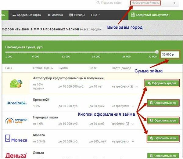 Интернет банк онлайн газпромбанк