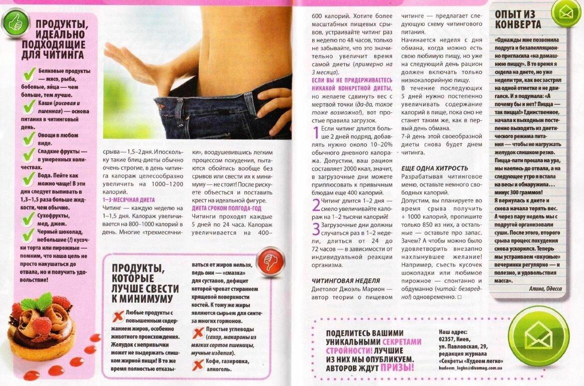 Идеальный Рецепт Похудения. Самая эффективная диета для похудения в домашних условиях