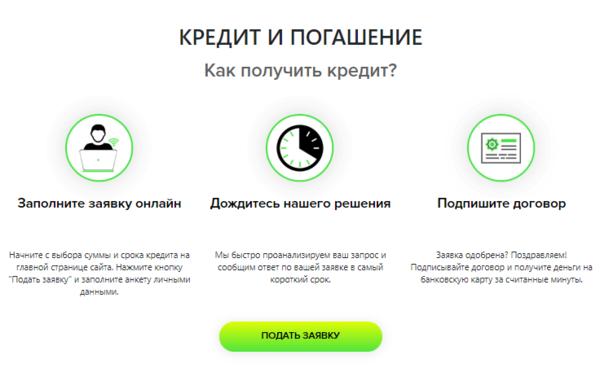онлайн заявки на кредит с моментальным решением во все банки пермь