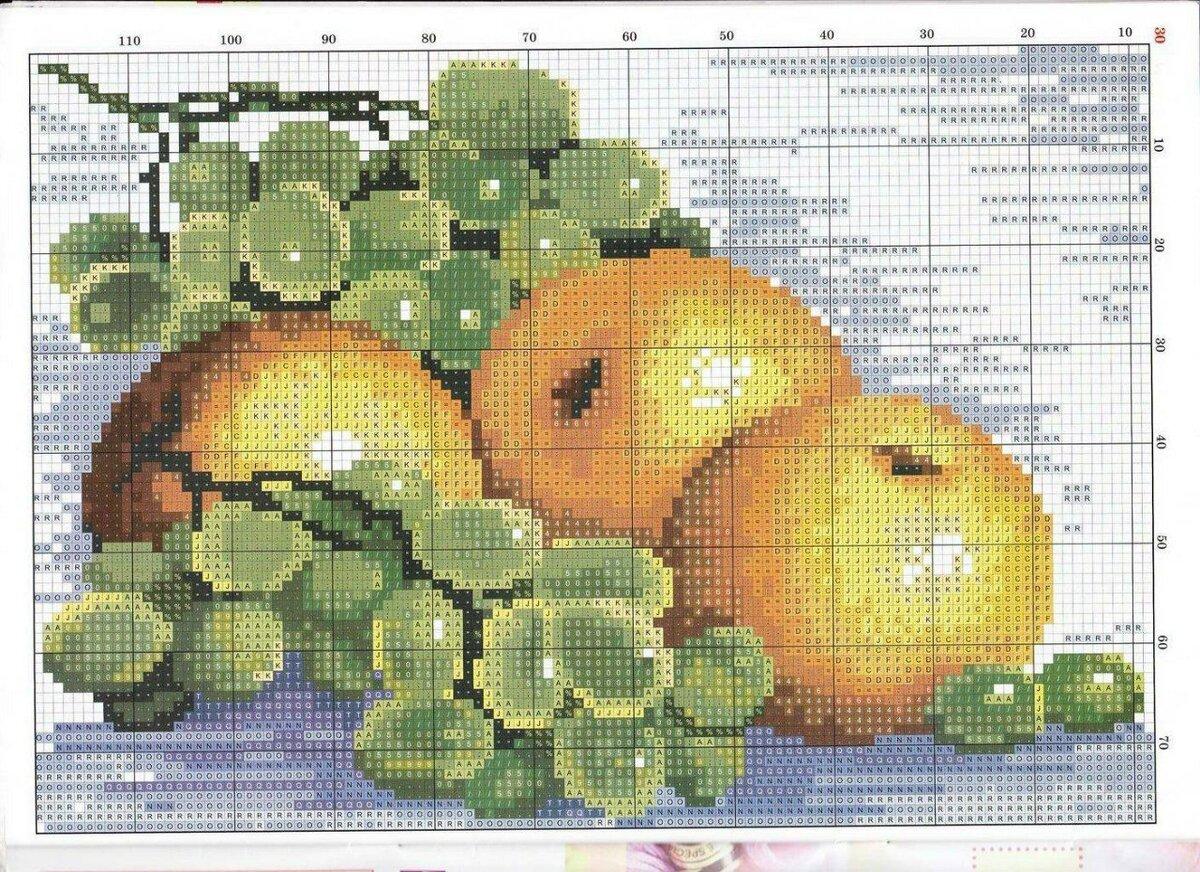 картинка для вышивания фрукты имени