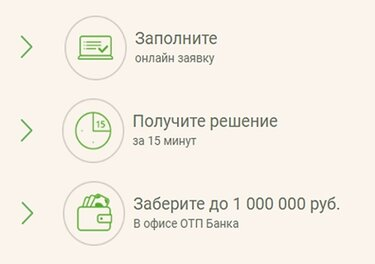 кредитная карта отп банка заявка денежный кредит в рассрочку