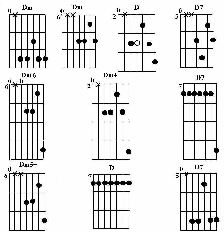 Ноты аккорды в картинках