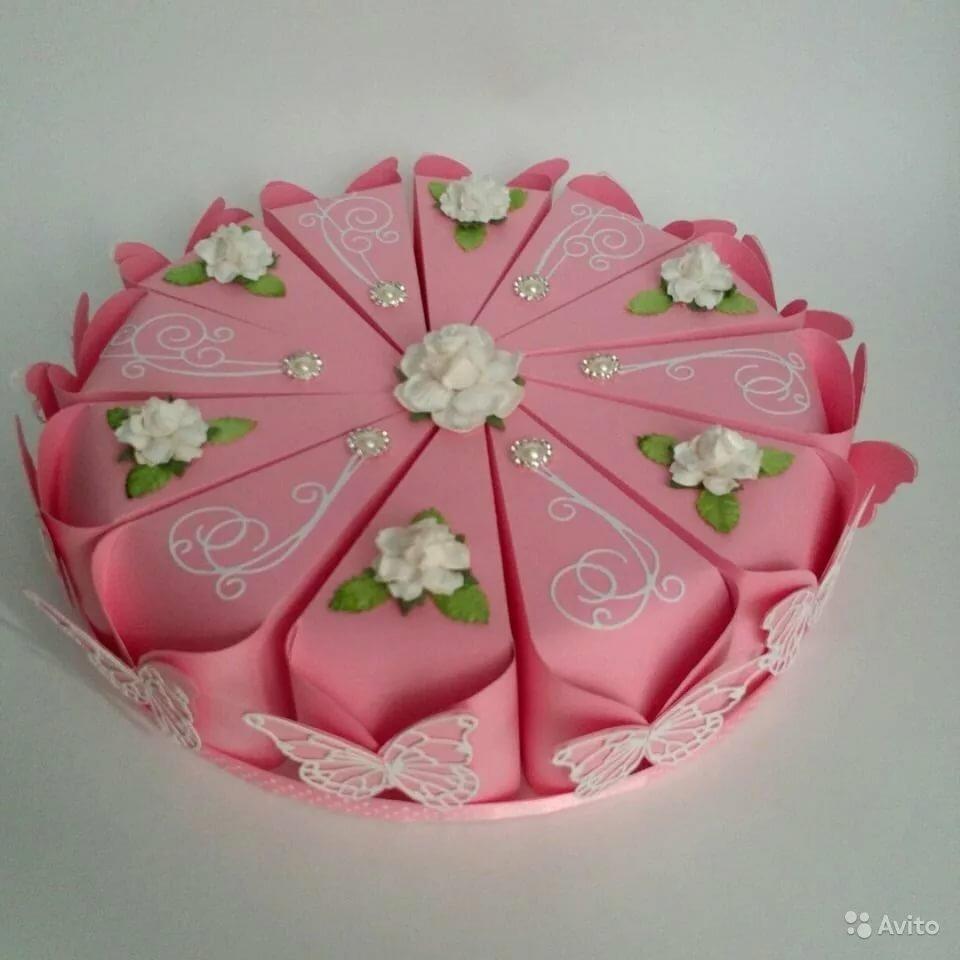 тепловая энергия торт с пожеланиями на день рождения вот дьявола