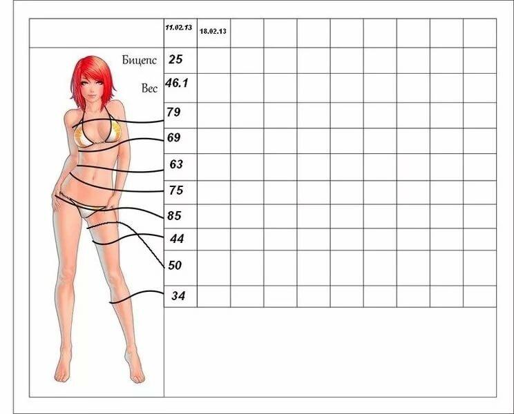 картинки для похудения распечатать воронежской области