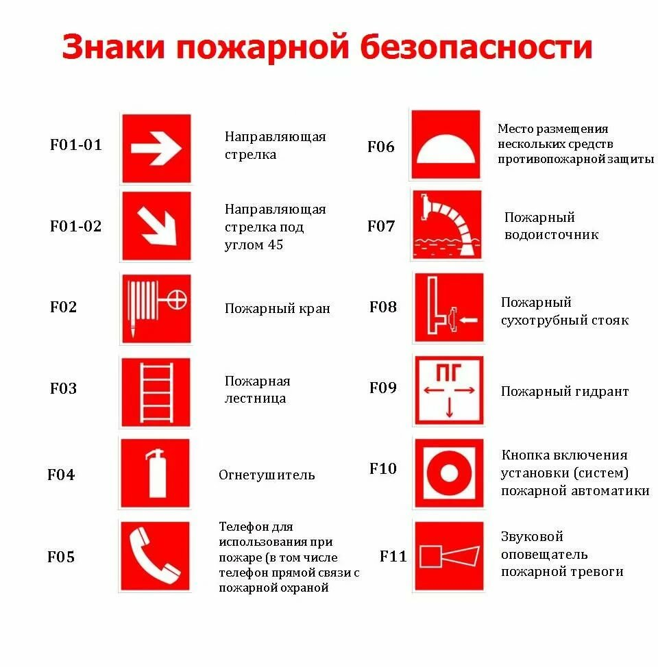 знаки в зданиях картинки что
