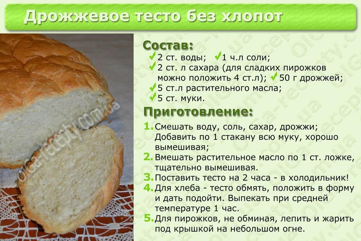 Картинки выпечки с рецептами