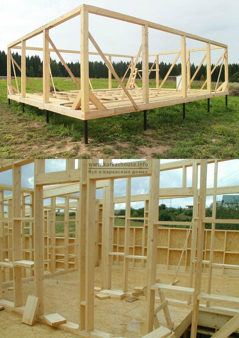 каркасные дома пошаговое строительство фото откровенных