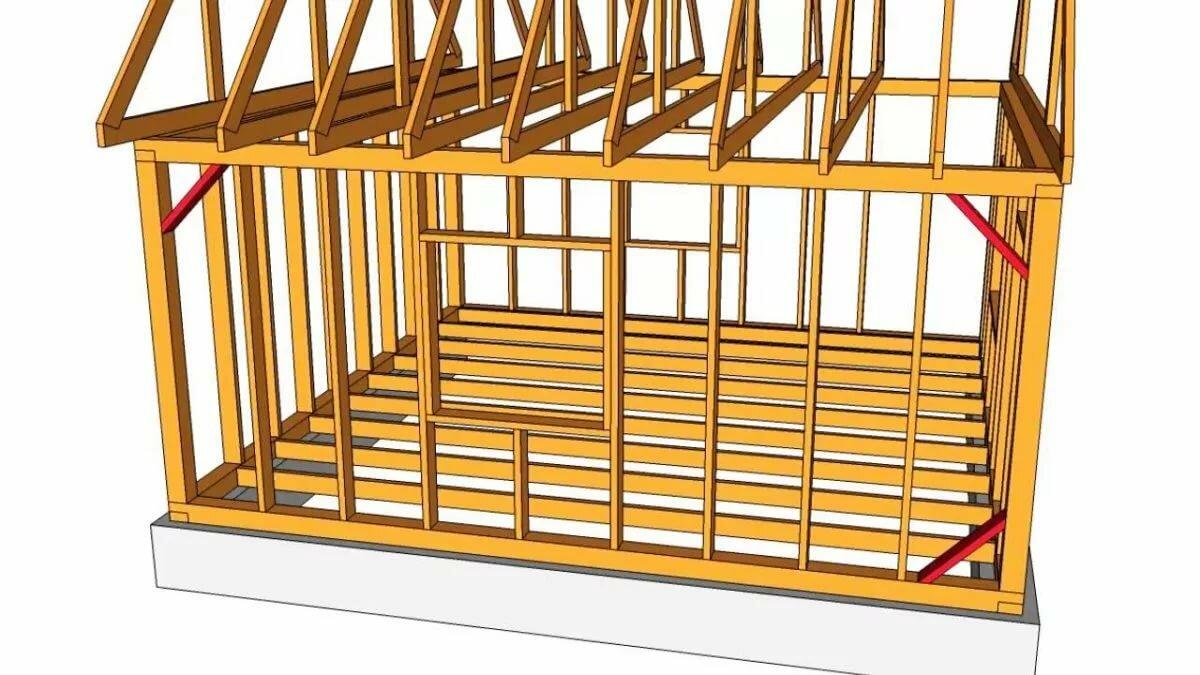 Технология строительства каркасного дома поэтапно и с картинками