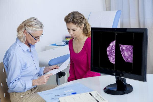 Статистика заболеваемости раком у женщин - полезно знать