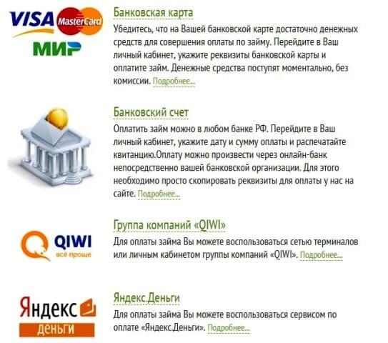 Займы онлайн без отказа на яндекс деньги