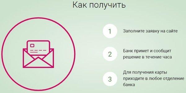 Онлайн заявка на кредит в ульяновске прежде чем взять кредит