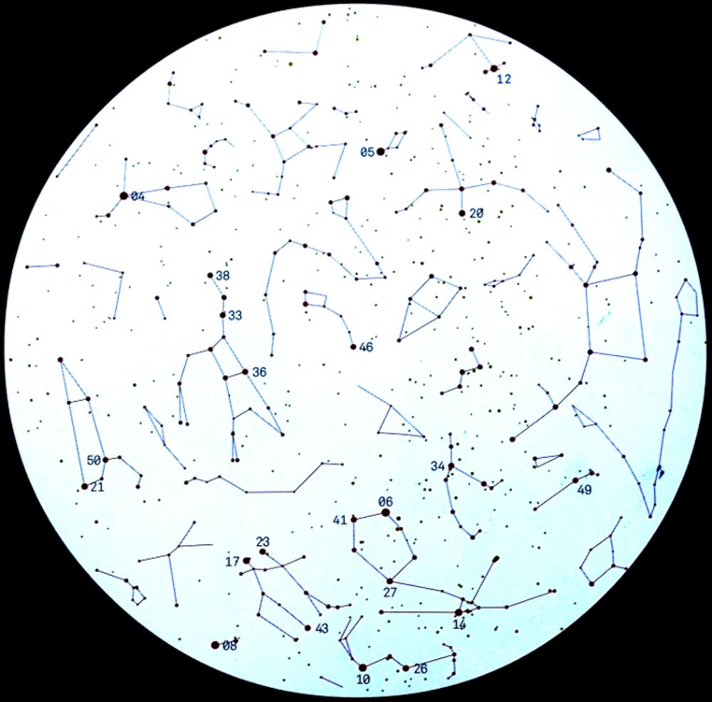 рисунок созвездий с названиями северного и южного полушария после