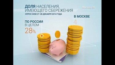 помощь в получении кредита с залогом как проверить остаток минут на мтс тарифище